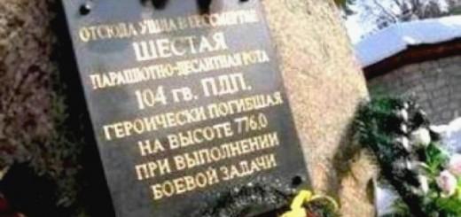 Нам не забыть подвига Псковских десантников.