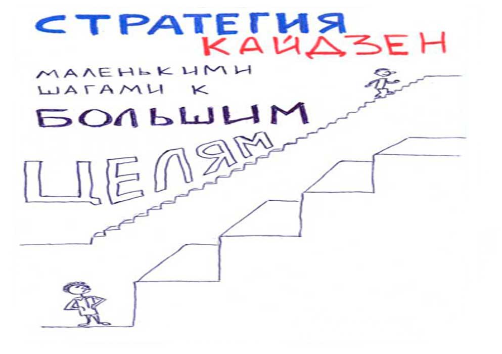 Методика-Кайдзен-1